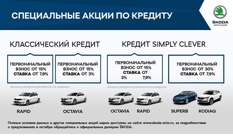 Skoda:ŠKODA подготовила новые предложения на покупку автомобилей марки в октябре